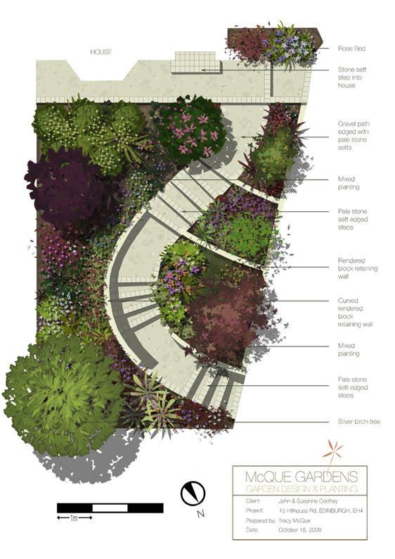 Landscape Fountain Sketch McQue Gardens Using Sketchup & shop for design work