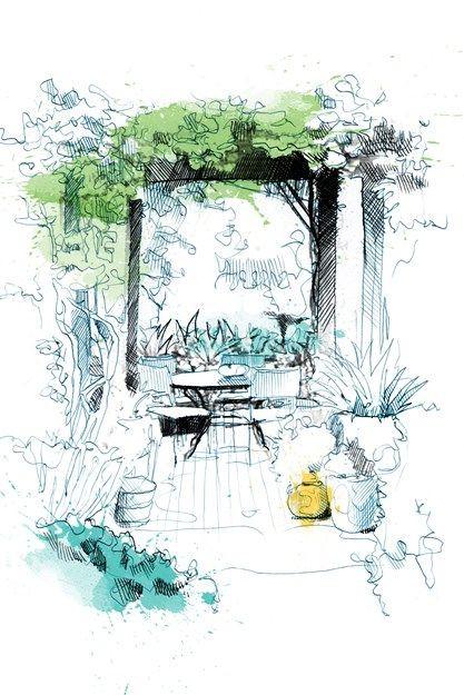 Landscape Fountain Sketch Landscape design principles for residential gardens via